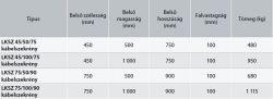 Leier LKSZ 45/50/75 kábelszekrény