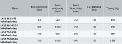 Leier LKSZ 75/50/90 kábelszekrény