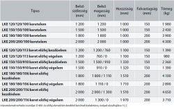 Leier LKE 200/200/116 keret előfej kezdőelem