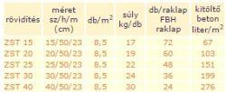 Frühwald zsalutégla ZST 20 - 20x50x23 cm - szürke