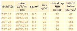 Frühwald zsalutégla ZST 20 - 20x50x23 cm - piros