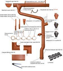 Bramac fém ereszcsatorna NA 150 2m-es antracit