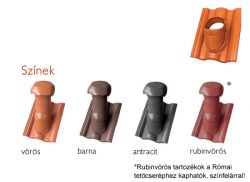 Bramac Műanyag alapcserép (Római, Adria, Merito) antracit