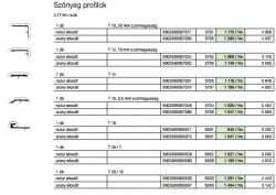 Murexin szőnyeg profilok - T 10, 20 mm szármagasság, arany eloxált - 2,71 m